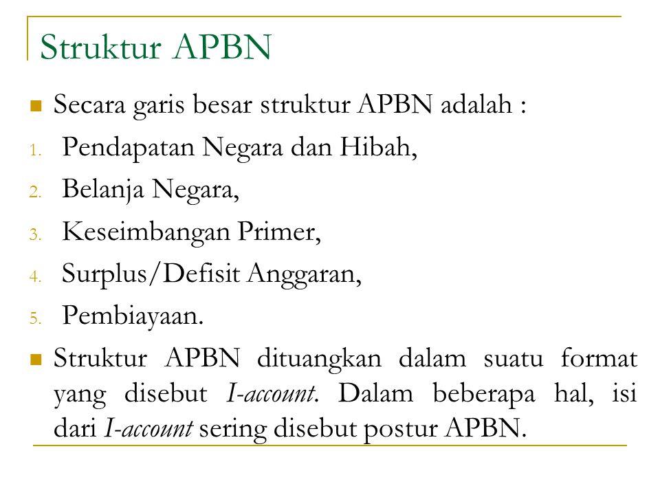 Struktur APBN Secara garis besar struktur APBN adalah :