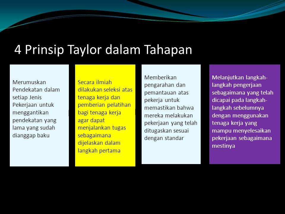 4 Prinsip Taylor dalam Tahapan
