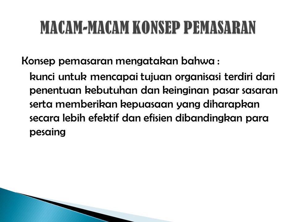 MACAM-MACAM KONSEP PEMASARAN