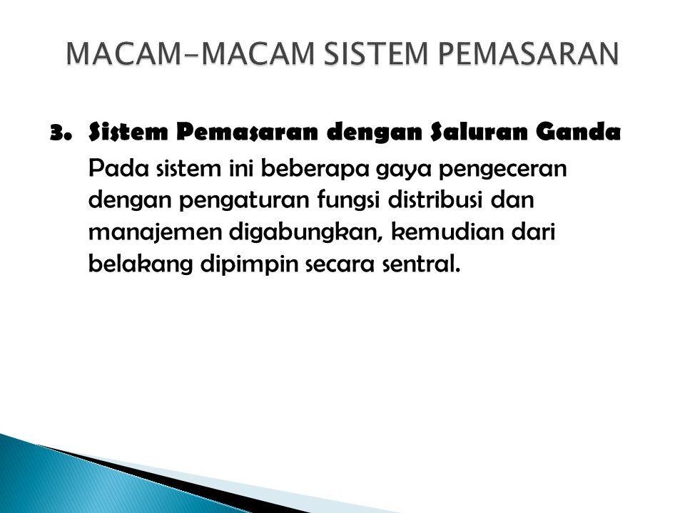 MACAM-MACAM SISTEM PEMASARAN