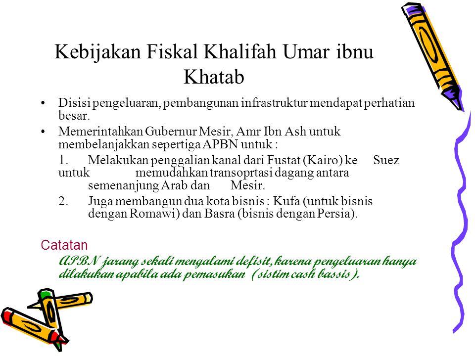 Kebijakan Fiskal Khalifah Umar ibnu Khatab