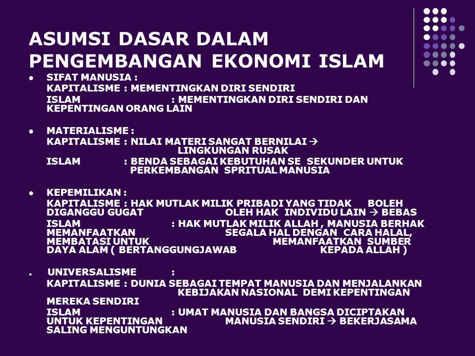 ASUMSI DASAR DALAM PENGEMBANGAN EKONOMI ISLAM
