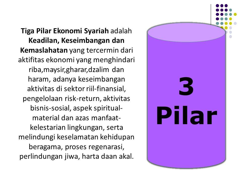 3 Pilar