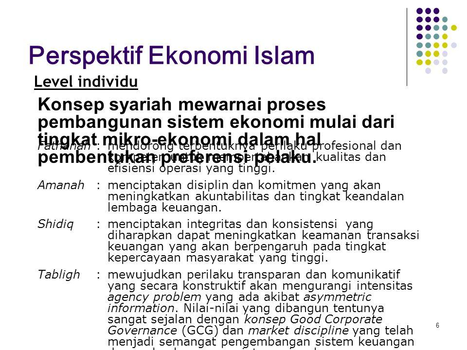 Perspektif Ekonomi Islam