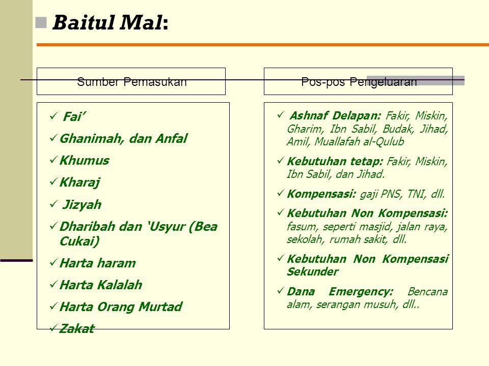 Baitul Mal: Sumber Pemasukan Pos-pos Pengeluaran Fai'