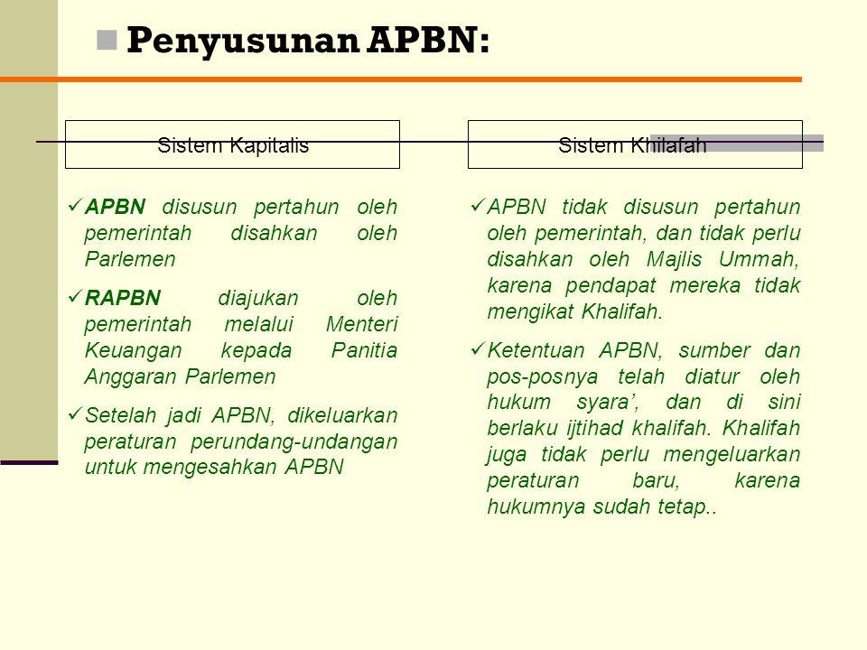 Penyusunan APBN: Sistem Kapitalis Sistem Khilafah