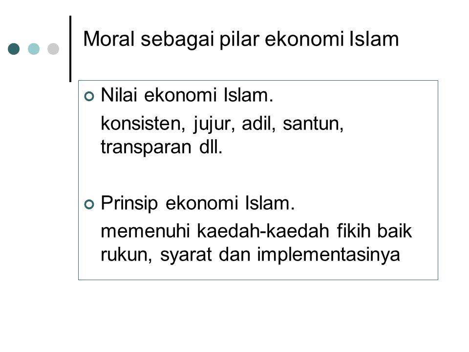 Moral sebagai pilar ekonomi Islam