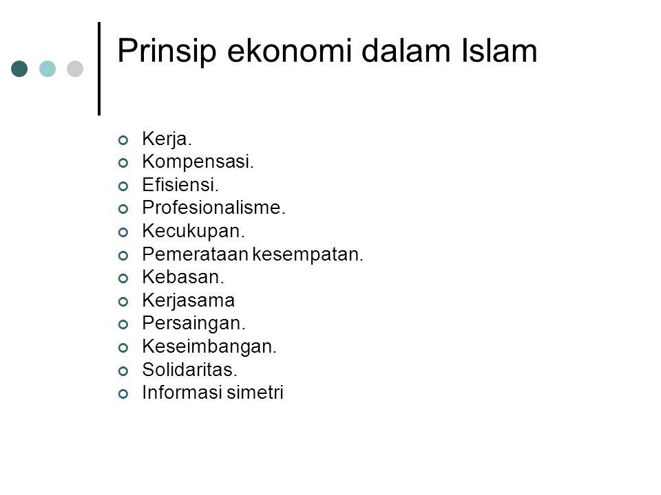 Prinsip ekonomi dalam Islam