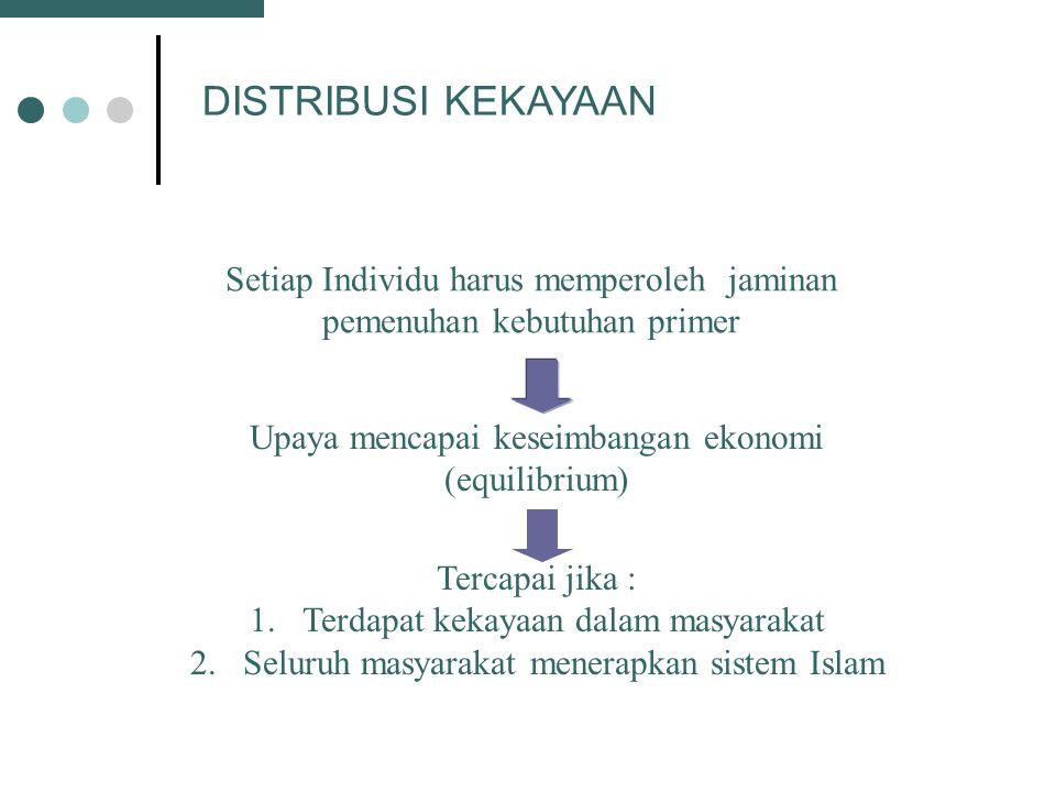 DISTRIBUSI KEKAYAAN Setiap Individu harus memperoleh jaminan pemenuhan kebutuhan primer. Upaya mencapai keseimbangan ekonomi (equilibrium)