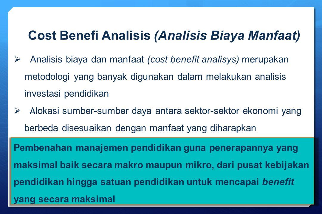 Cost Benefi Analisis (Analisis Biaya Manfaat)