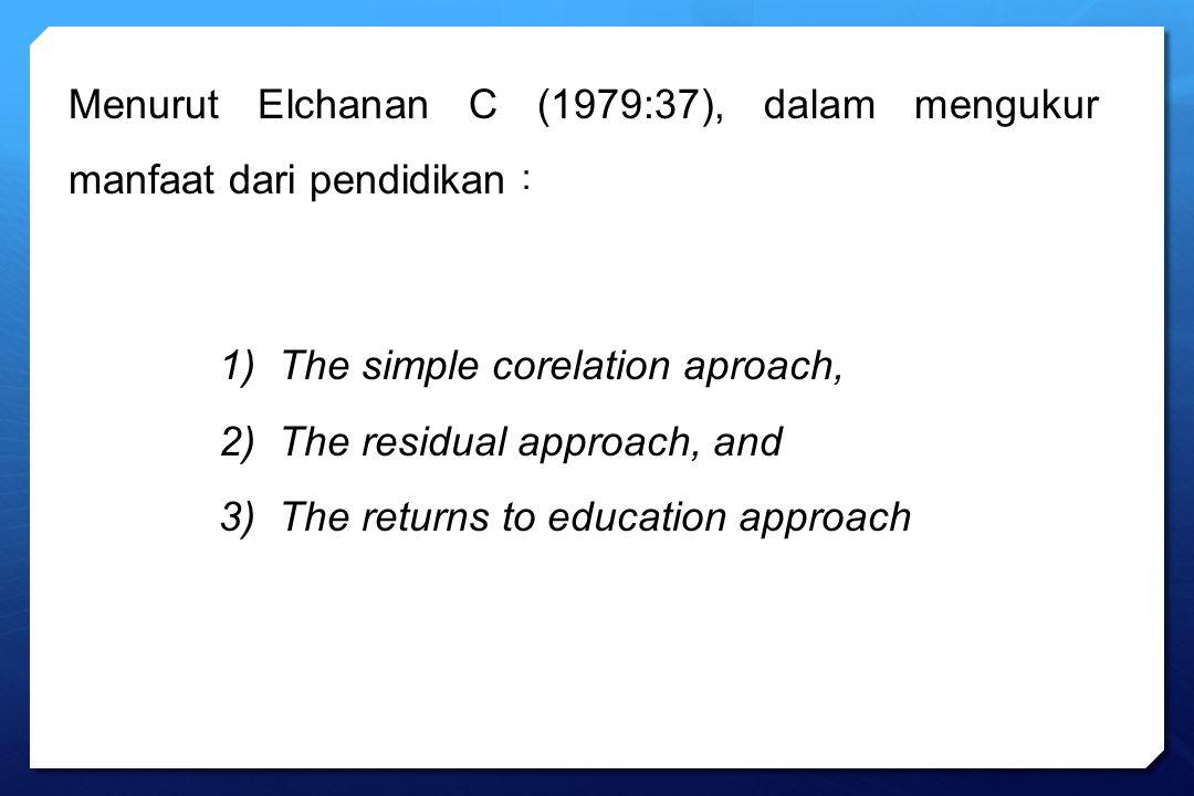 Menurut Elchanan C (1979:37), dalam mengukur manfaat dari pendidikan :
