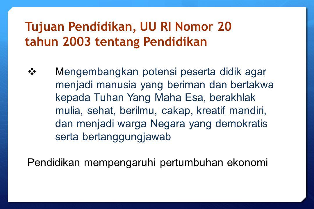 Tujuan Pendidikan, UU RI Nomor 20 tahun 2003 tentang Pendidikan