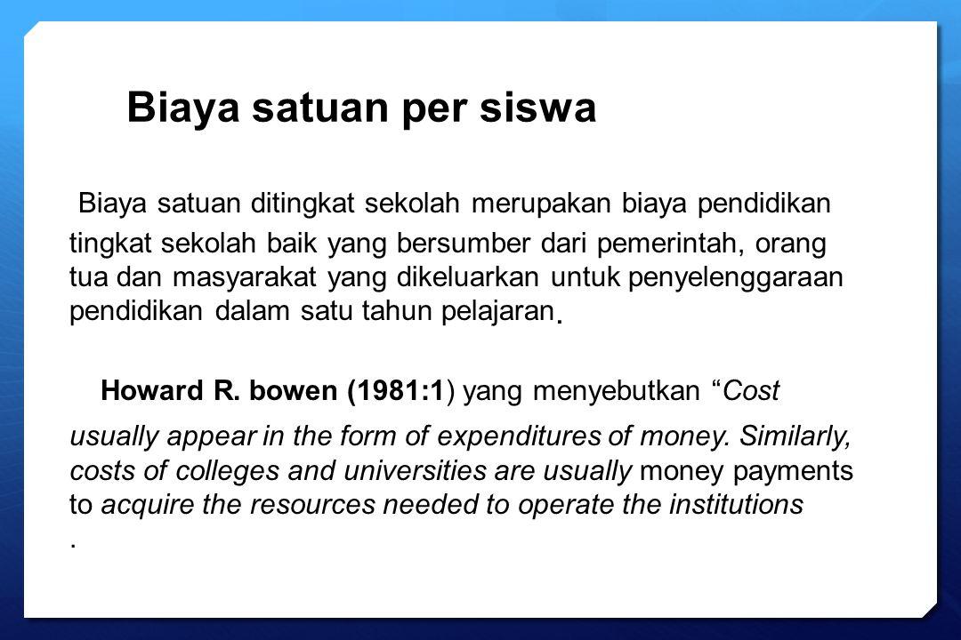 Biaya satuan per siswa