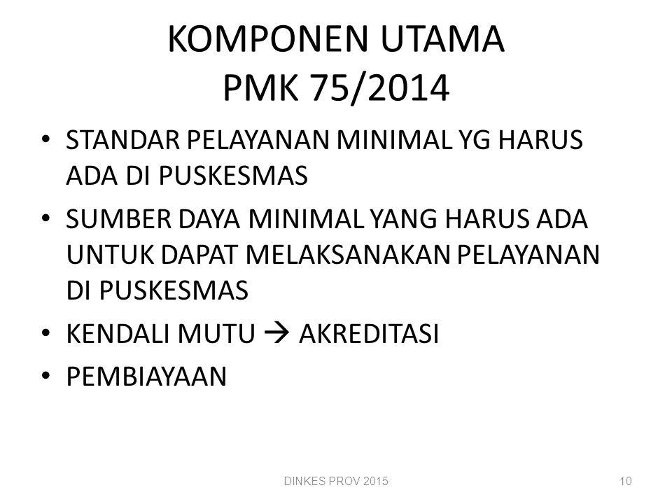 KOMPONEN UTAMA PMK 75/2014 STANDAR PELAYANAN MINIMAL YG HARUS ADA DI PUSKESMAS.