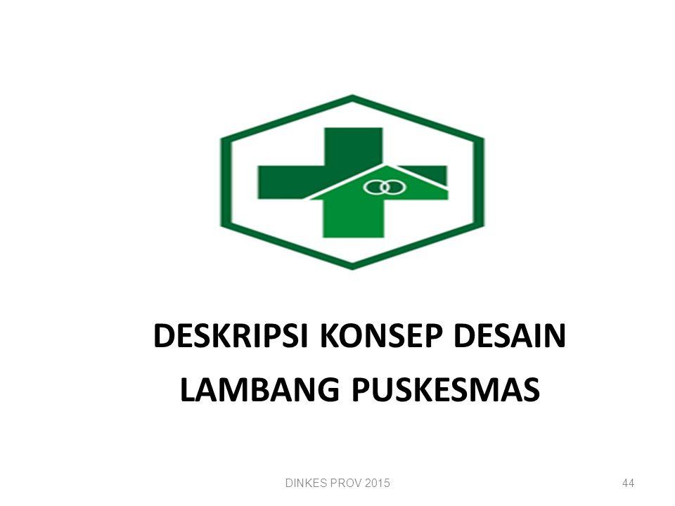 DESKRIPSI KONSEP DESAIN