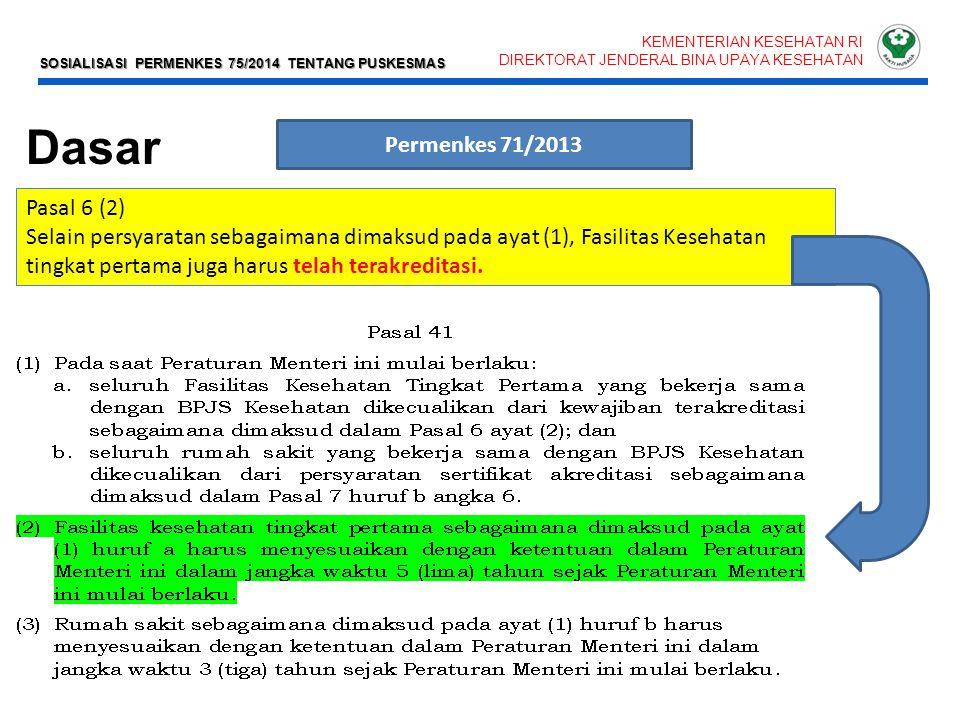 Dasar Permenkes 71/2013 Pasal 6 (2)
