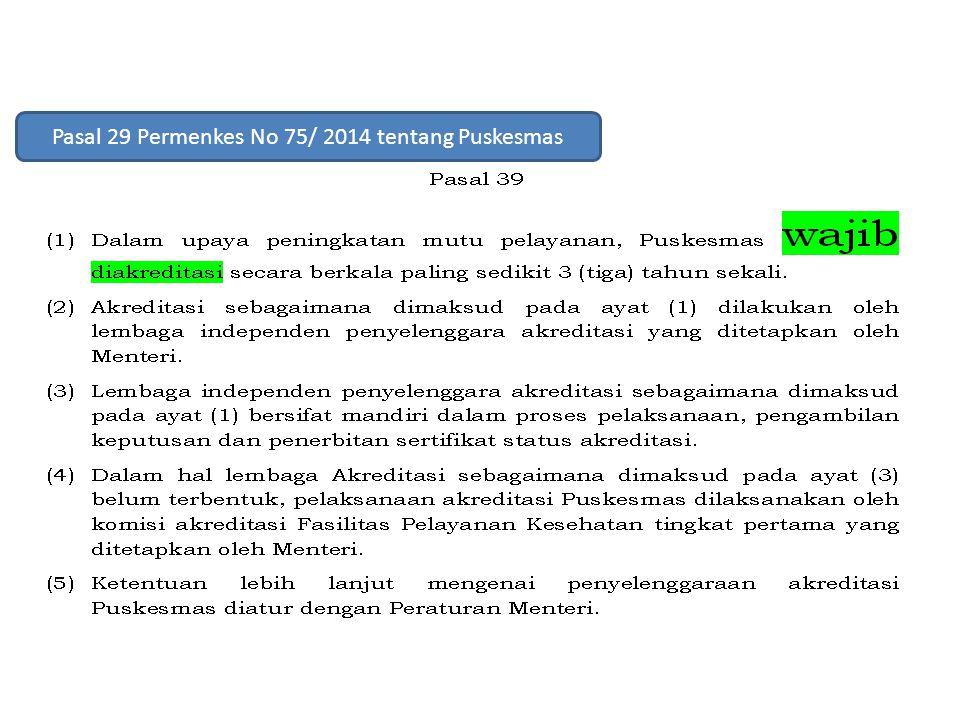 Pasal 29 Permenkes No 75/ 2014 tentang Puskesmas