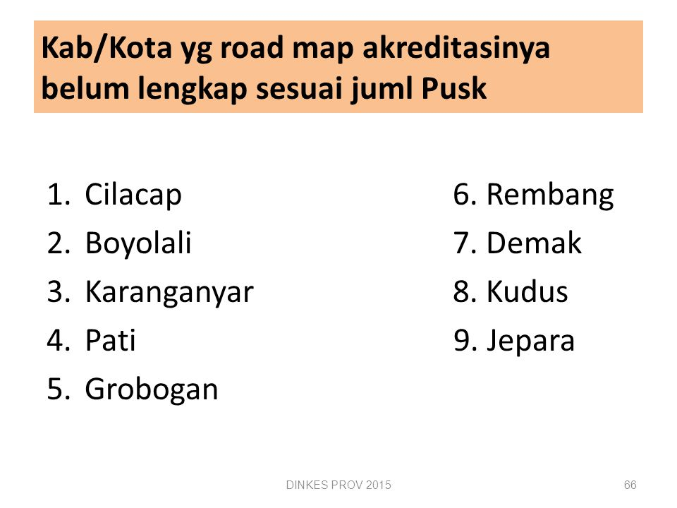 Kab/Kota yg road map akreditasinya belum lengkap sesuai juml Pusk