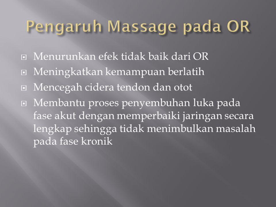 Pengaruh Massage pada OR