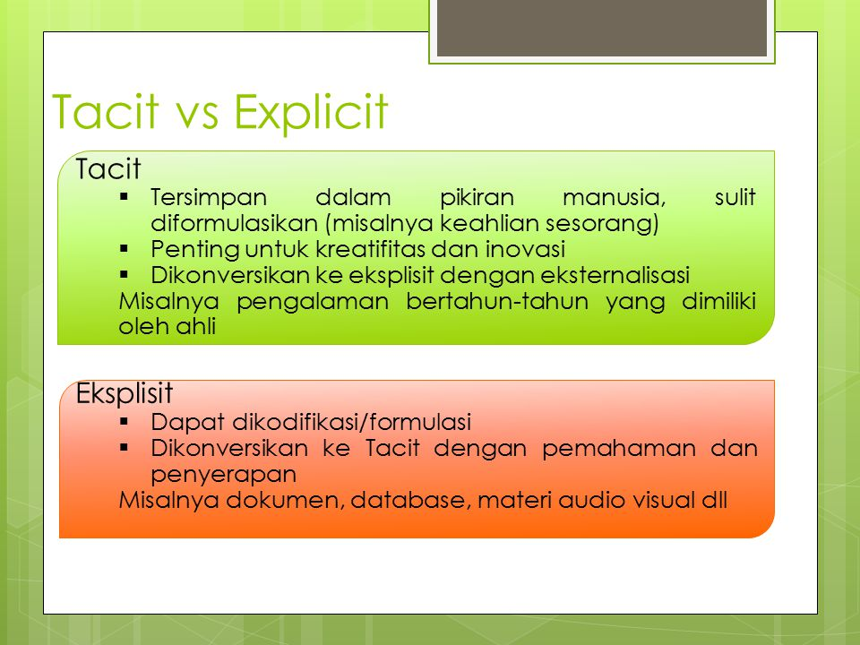 Tacit vs Explicit Tacit Eksplisit