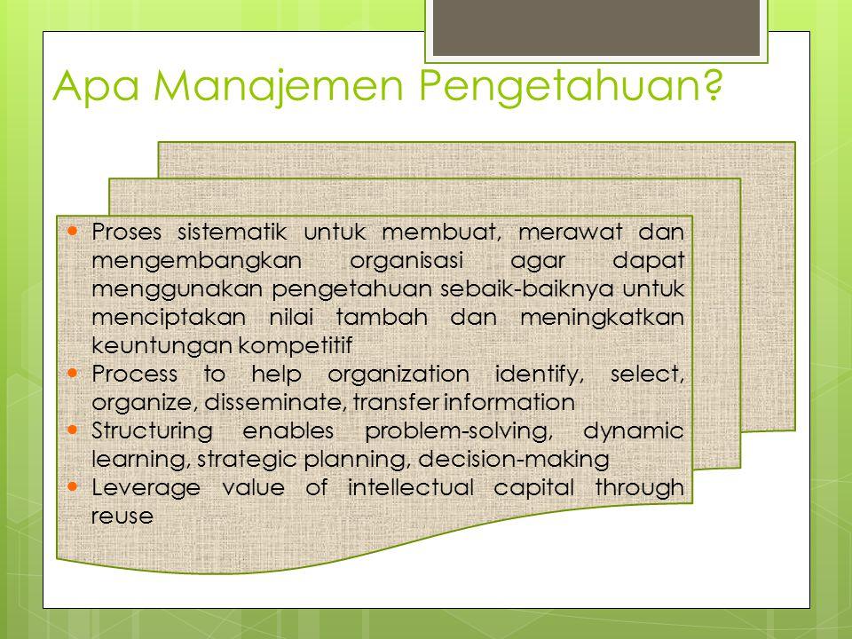 Apa Manajemen Pengetahuan