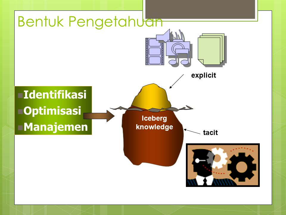 Bentuk Pengetahuan Identifikasi Optimisasi Manajemen explicit Iceberg