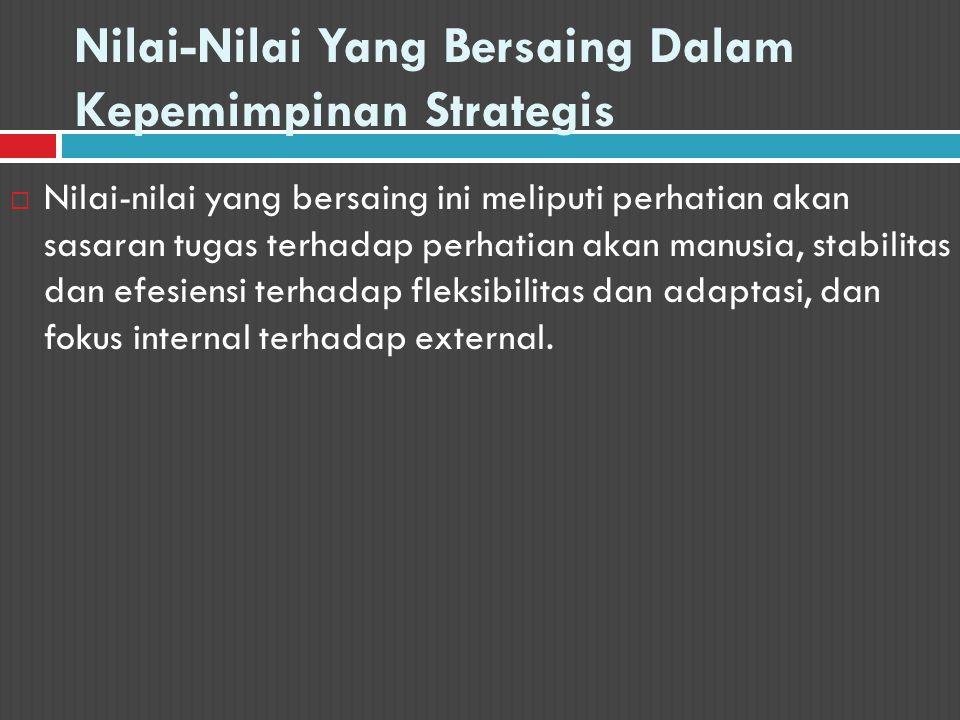 Nilai-Nilai Yang Bersaing Dalam Kepemimpinan Strategis