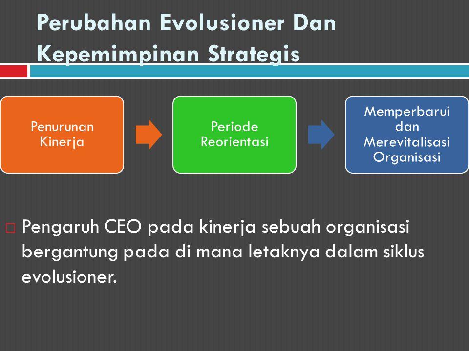 Perubahan Evolusioner Dan Kepemimpinan Strategis