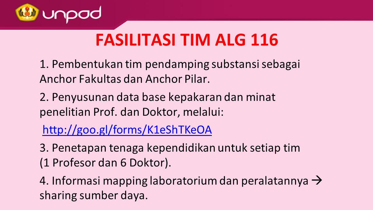 FASILITASI TIM ALG 116 1. Pembentukan tim pendamping substansi sebagai Anchor Fakultas dan Anchor Pilar.