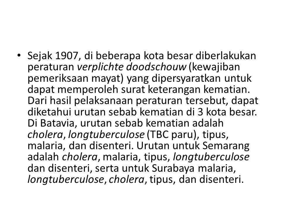 Sejak 1907, di beberapa kota besar diberlakukan peraturan verplichte doodschouw (kewajiban pemeriksaan mayat) yang dipersyaratkan untuk dapat memperoleh surat keterangan kematian.
