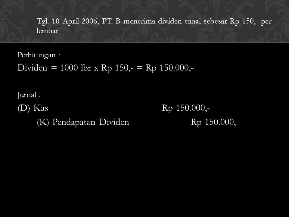 (K) Pendapatan Dividen Rp 150.000,-