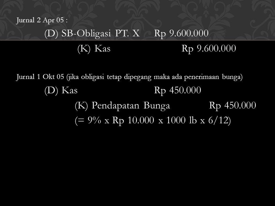 (K) Pendapatan Bunga Rp 450.000 (= 9% x Rp 10.000 x 1000 lb x 6/12)