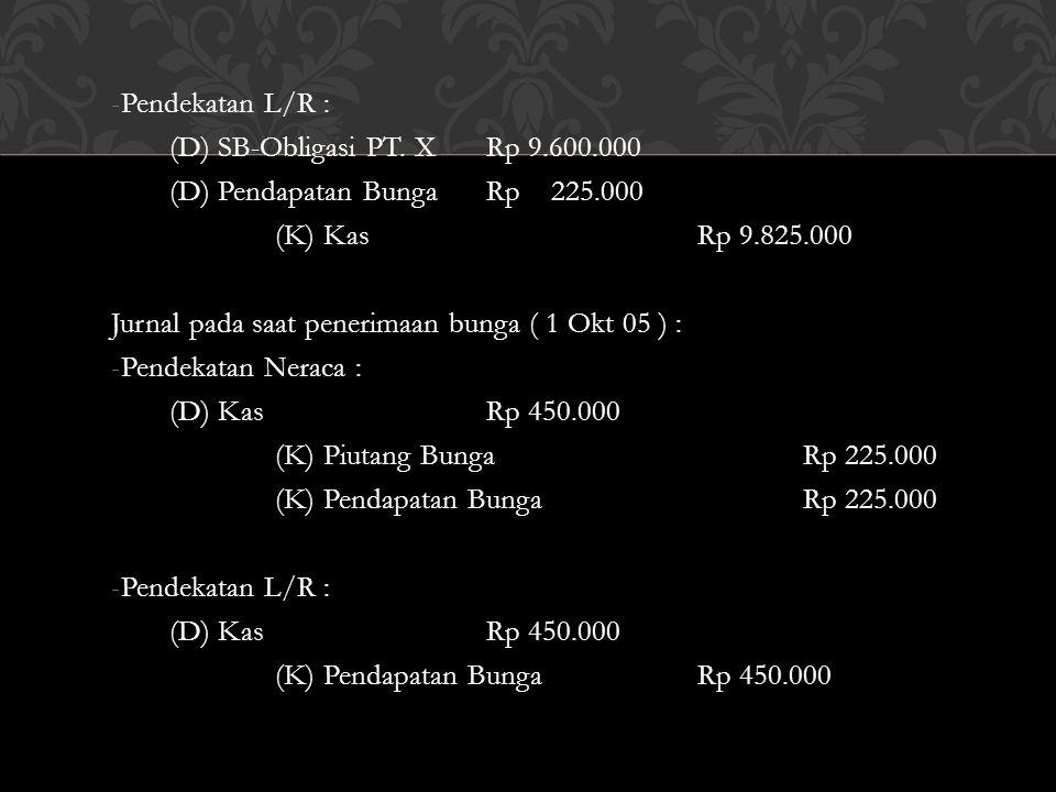 Pendekatan L/R : (D) SB-Obligasi PT. X Rp 9.600.000. (D) Pendapatan Bunga Rp 225.000. (K) Kas Rp 9.825.000.