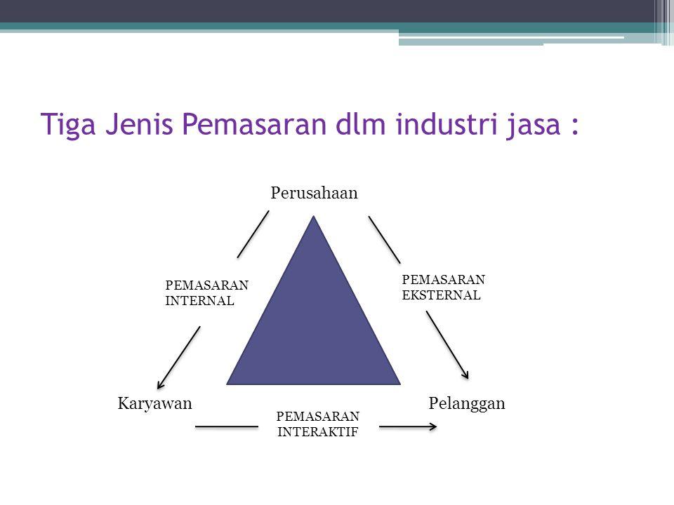 Tiga Jenis Pemasaran dlm industri jasa :