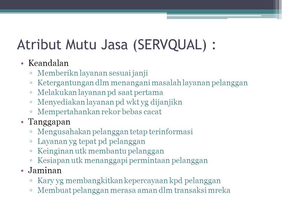 Atribut Mutu Jasa (SERVQUAL) :