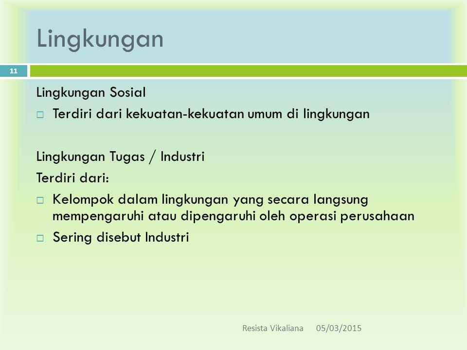 Lingkungan Lingkungan Sosial