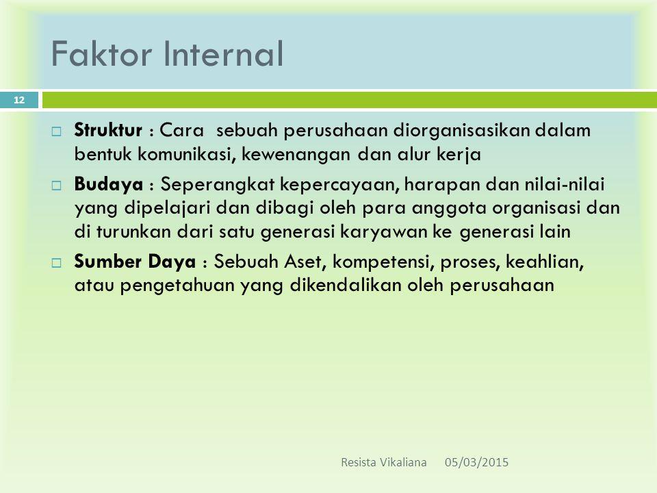 Faktor Internal Struktur : Cara sebuah perusahaan diorganisasikan dalam bentuk komunikasi, kewenangan dan alur kerja.