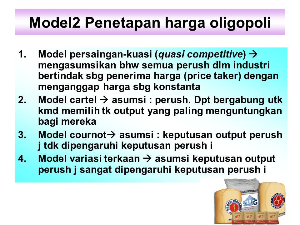 Model2 Penetapan harga oligopoli