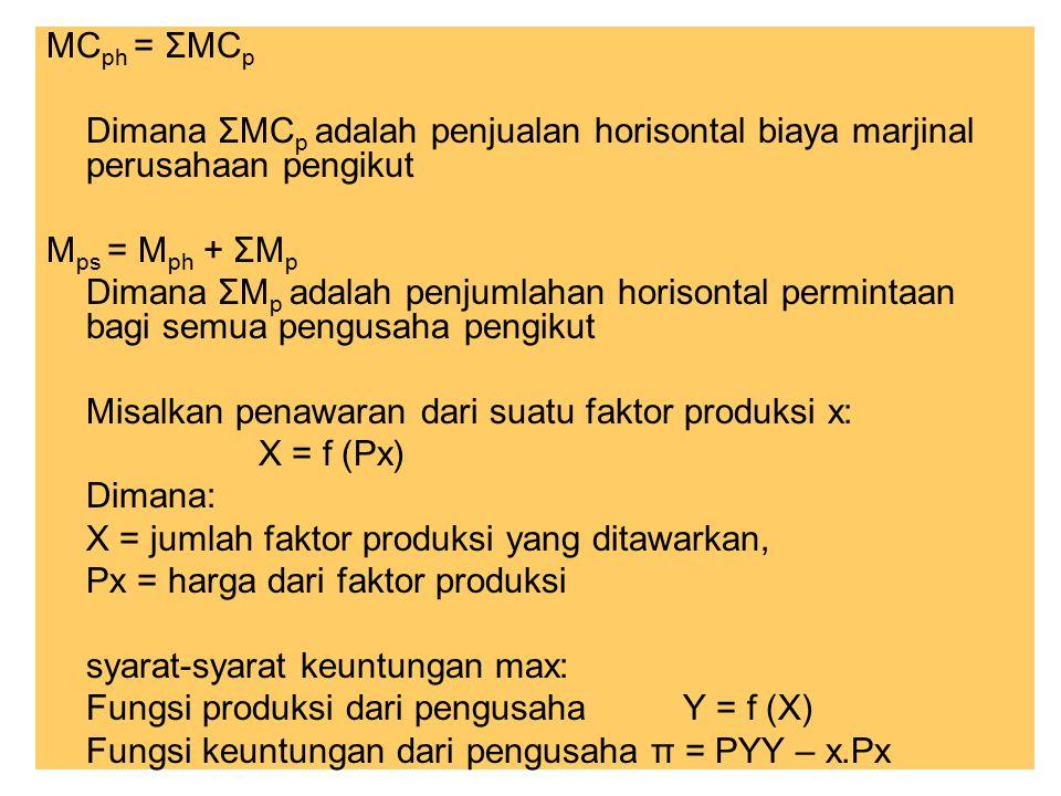 MCph = ΣMCp Dimana ΣMCp adalah penjualan horisontal biaya marjinal perusahaan pengikut. Mps = Mph + ΣMp.