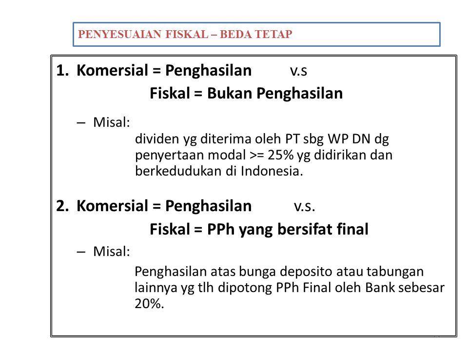 Komersial = Penghasilan v.s Fiskal = Bukan Penghasilan