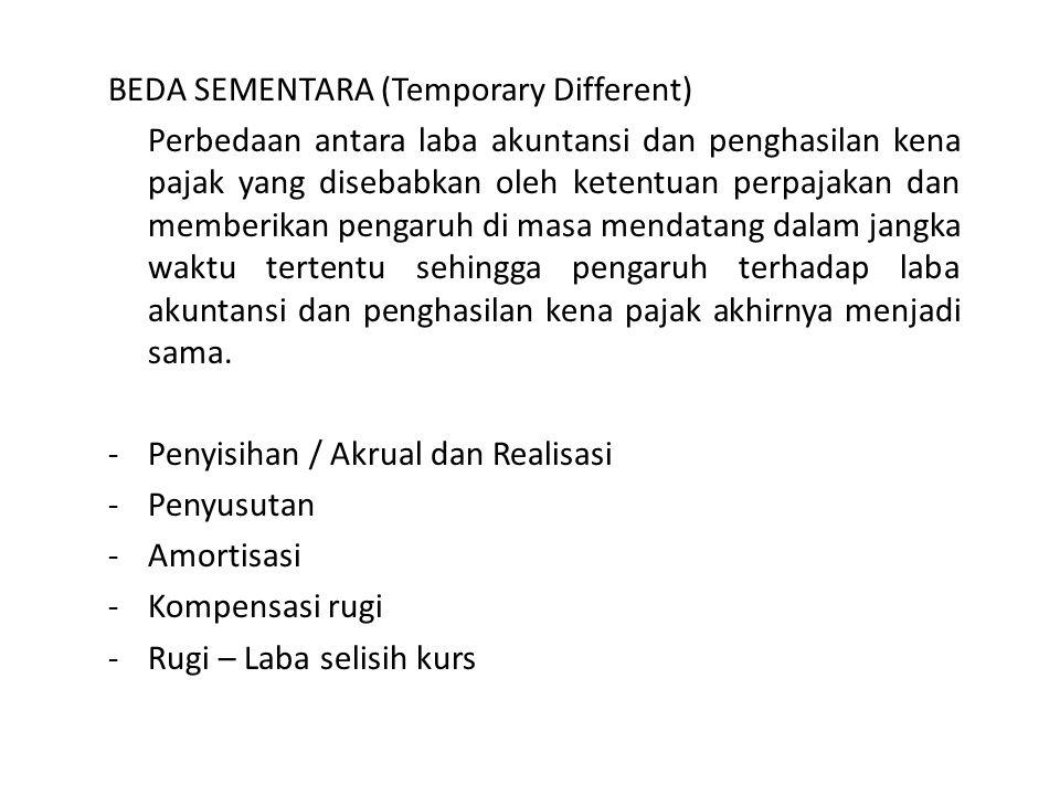 BEDA SEMENTARA (Temporary Different)