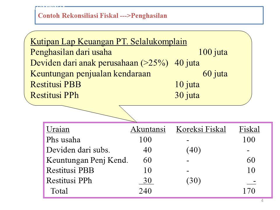 Kutipan Lap Keuangan PT. Selalukomplain