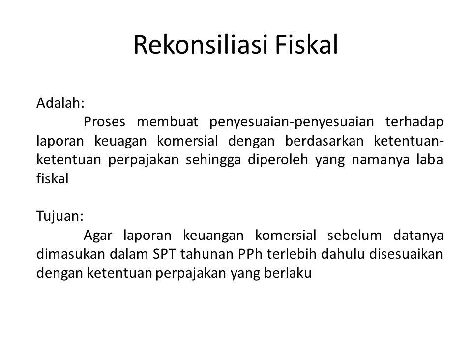 Rekonsiliasi Fiskal Adalah: