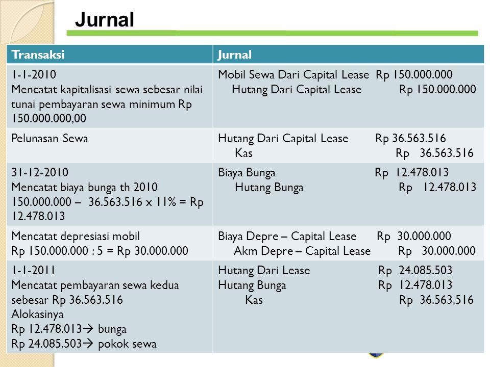 Jurnal Transaksi Jurnal 1-1-2010
