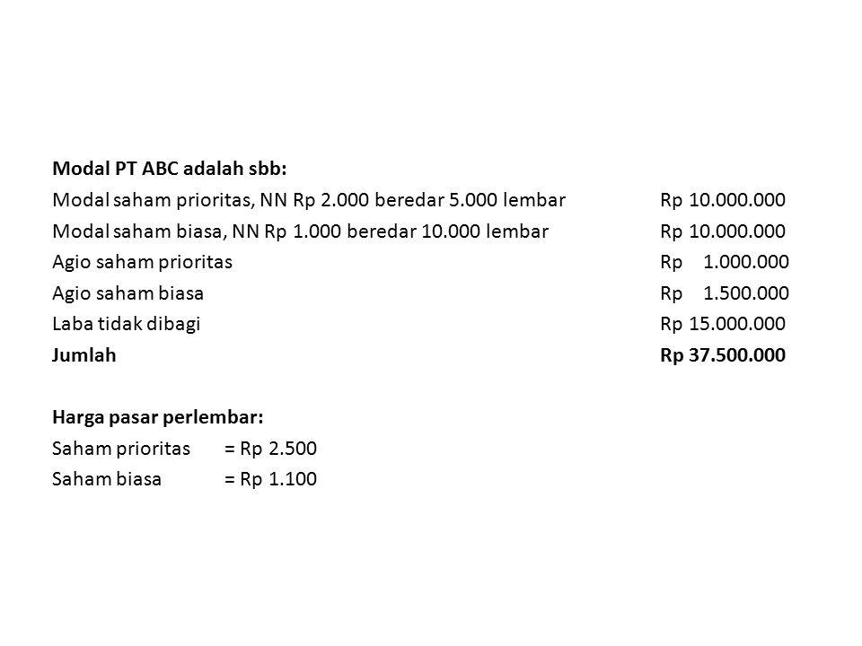 Modal PT ABC adalah sbb: Modal saham prioritas, NN Rp 2. 000 beredar 5