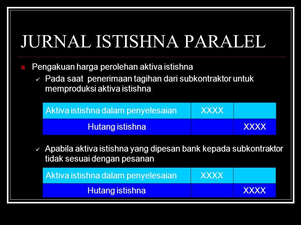 JURNAL ISTISHNA PARALEL