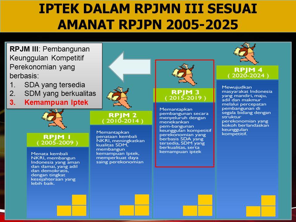IPTEK DALAM RPJMN III SESUAI AMANAT RPJPN 2005-2025