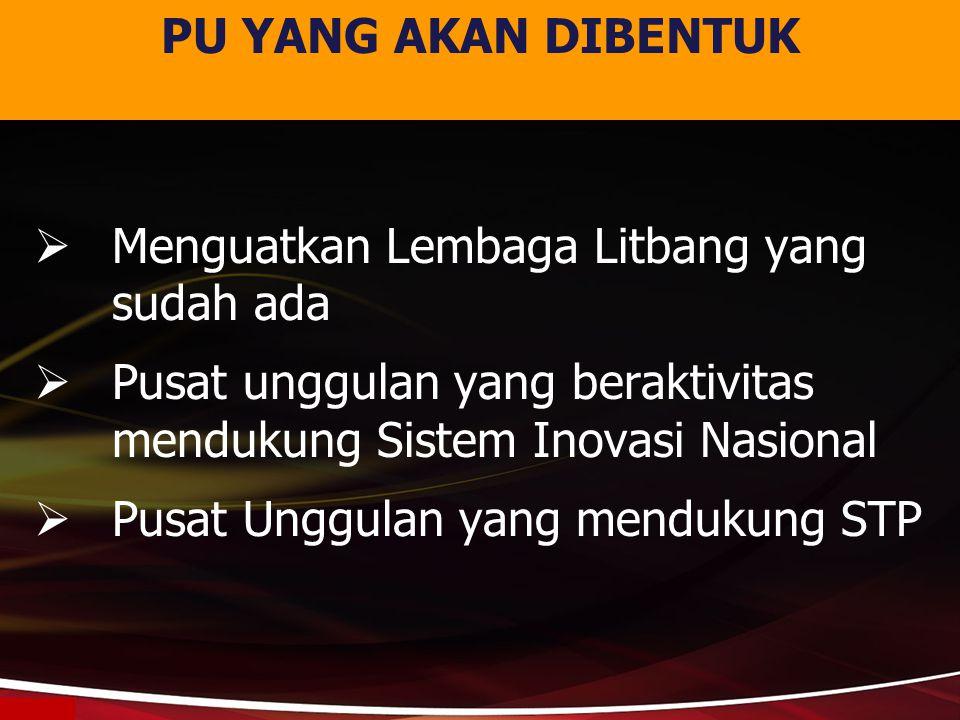 PU YANG AKAN DIBENTUK Menguatkan Lembaga Litbang yang sudah ada. Pusat unggulan yang beraktivitas mendukung Sistem Inovasi Nasional.