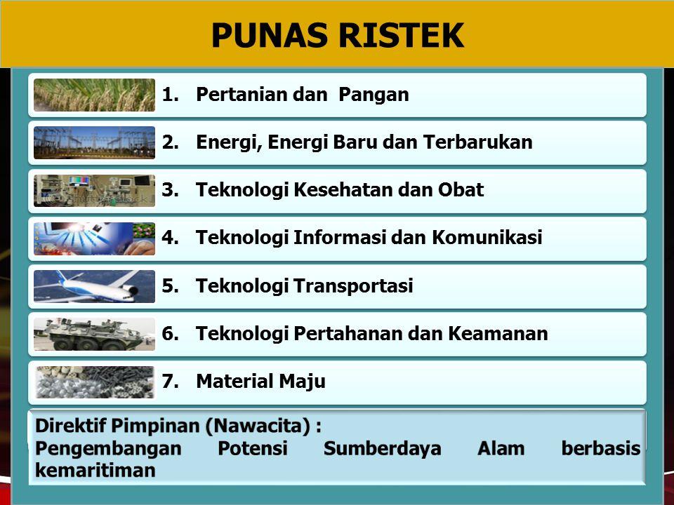 PUNAS RISTEK 1. Pertanian dan Pangan