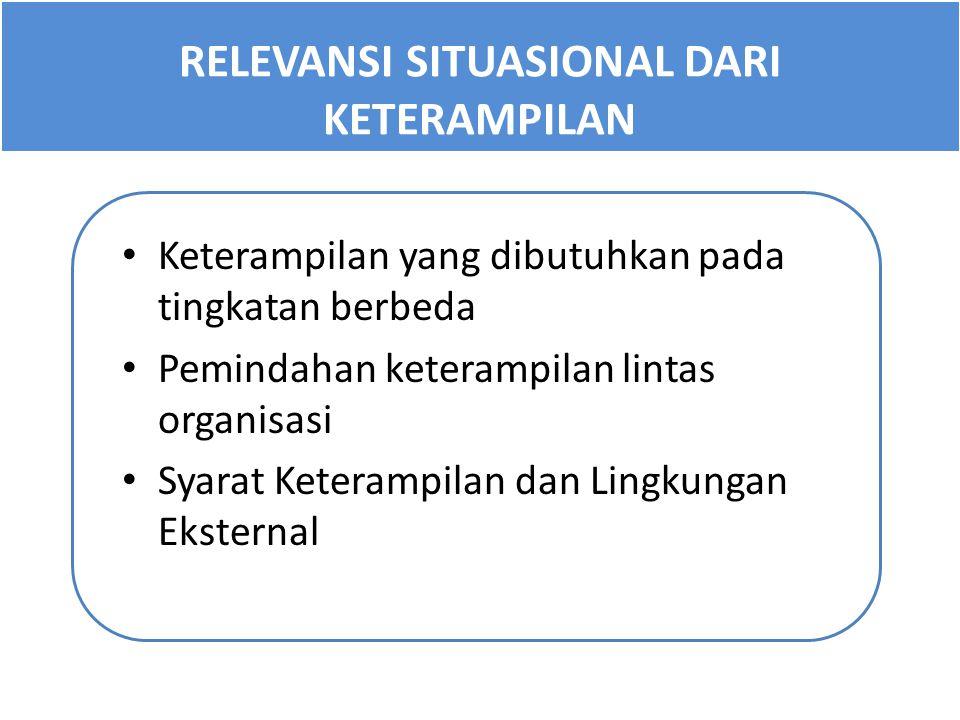 RELEVANSI SITUASIONAL DARI KETERAMPILAN